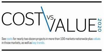cost vs value remodeling.com