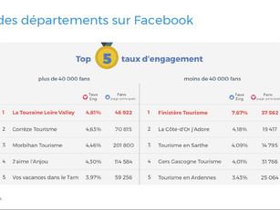 Facebook : Après le TOP 10, le TOP 5 !
