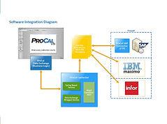 SoftwareIntegration.jpg