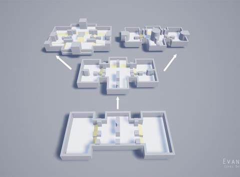 Non-Destructive Workflow