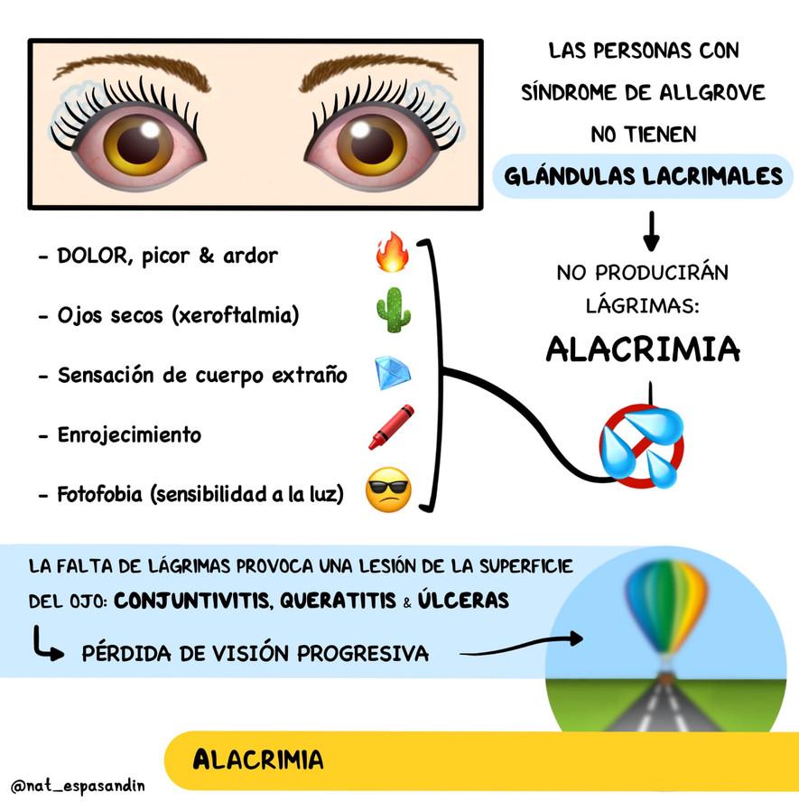 Alacrimia