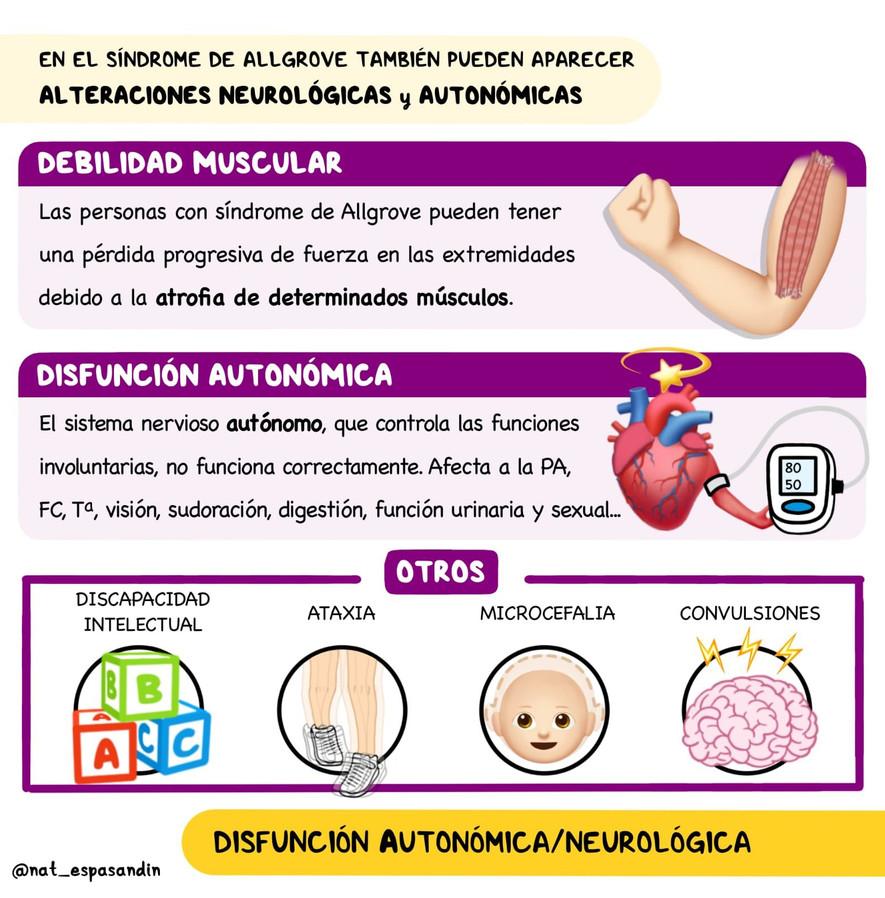 Anormalidades Neurológicas