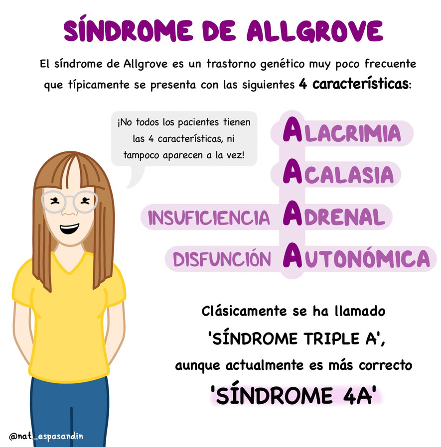 Síndrome Allgrove
