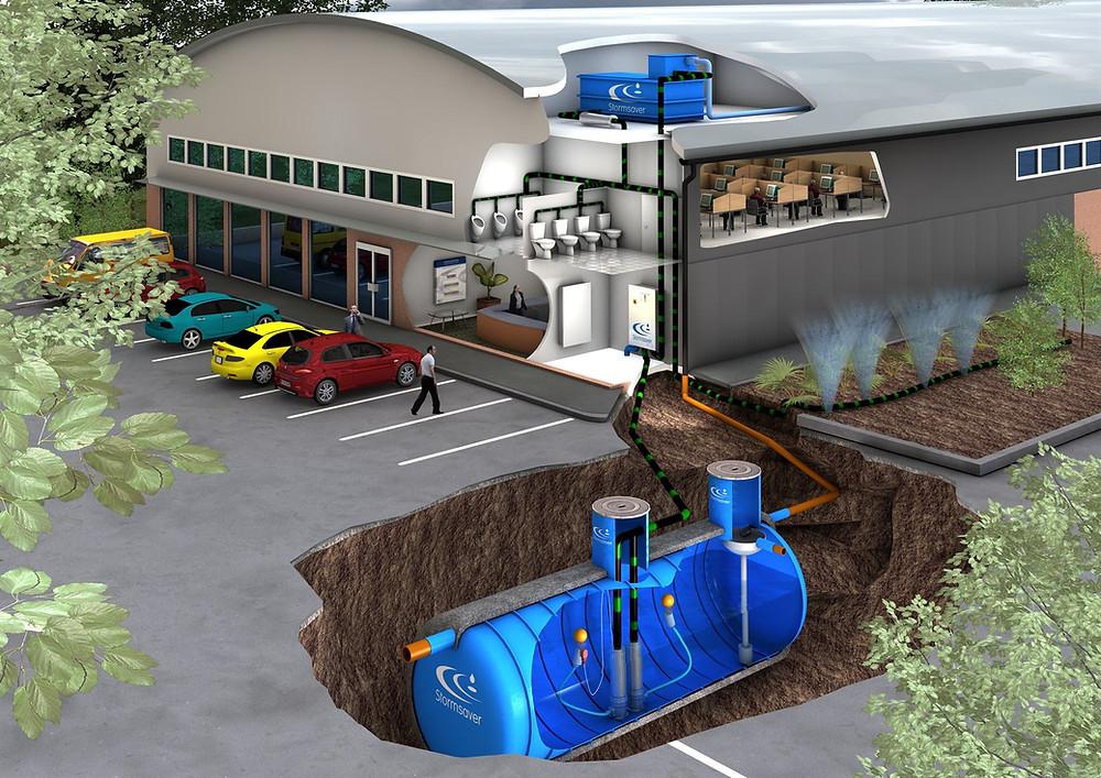 Captação de água da chuva para empresas