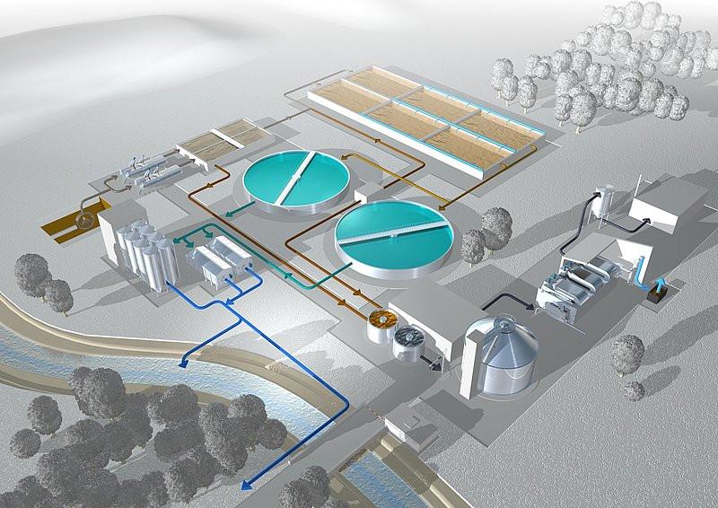Sistema de abastecimento e tratamento de água e efluentes para empresas