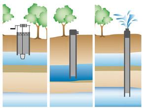 Poço artesiano: profundidade ideal e profundidade média em SP e MG