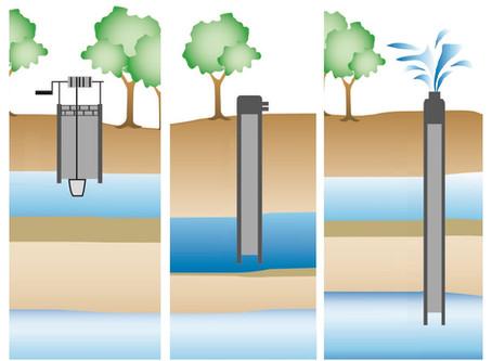 Profundidade: como descobrir quantos metros o seu poço artesiano precisa ter