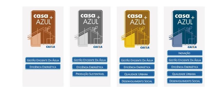 Exemplos de certificação com base nos diferentes critérios do Selo Casa Azul