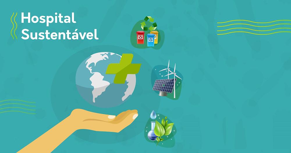 Infográfico sobre sustentabilidade hospitalar com lixo, energia renovável e água sustentável