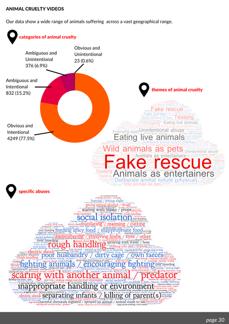 30 SMACC REPORT 2021.png