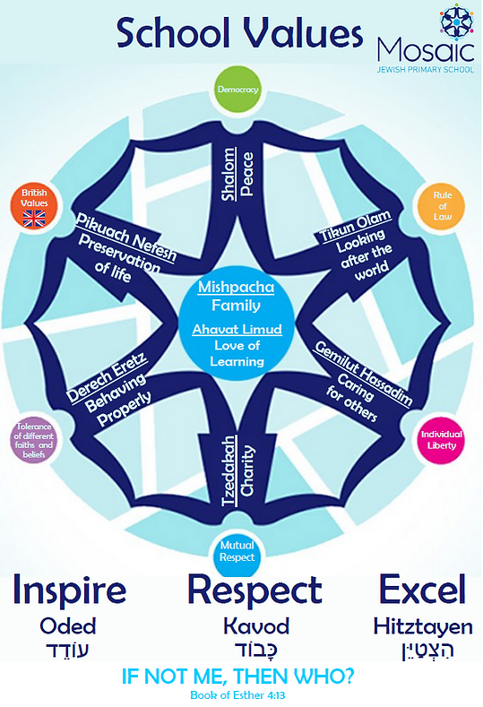 vALUES POSTER.PNG