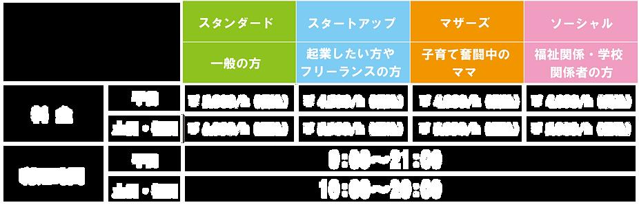 スタジオ料金表.png