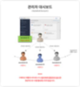 Autodesk Account_User-management_IMG.png