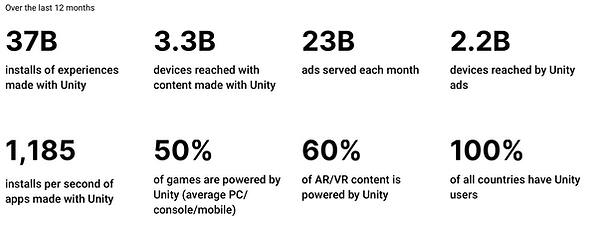 unity Facts.png