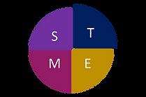 STEM training for kids