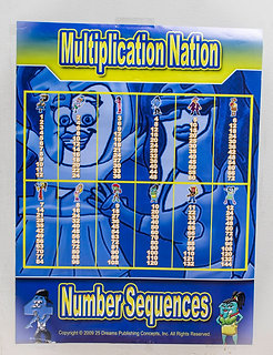 Multiplication Nation Poster