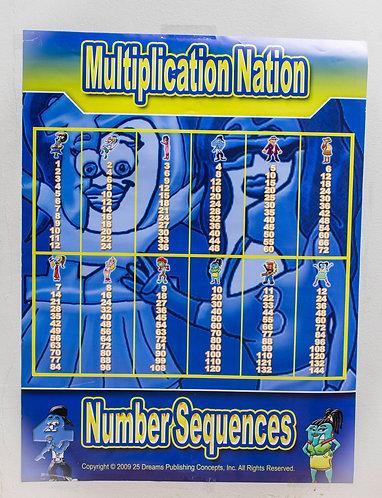 Multiplication Nation Poster