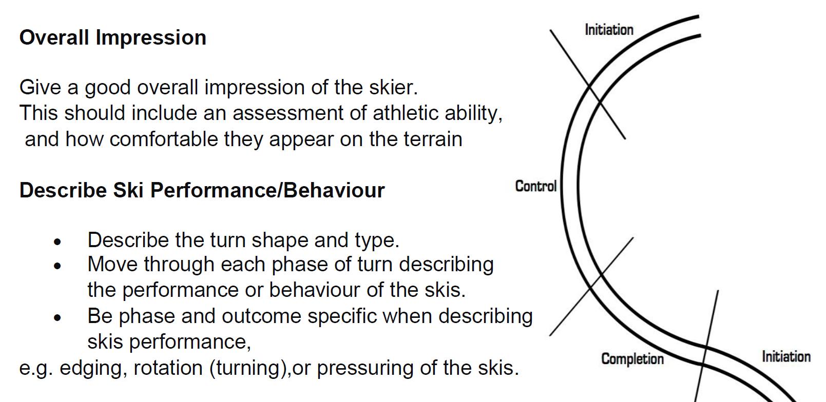 個人化滑行分析/技術討論課程