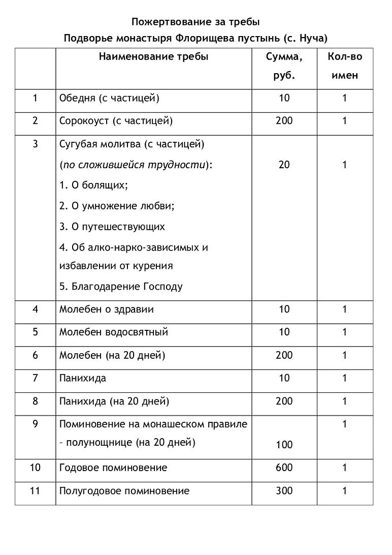 Требы-Нуча-2018.png