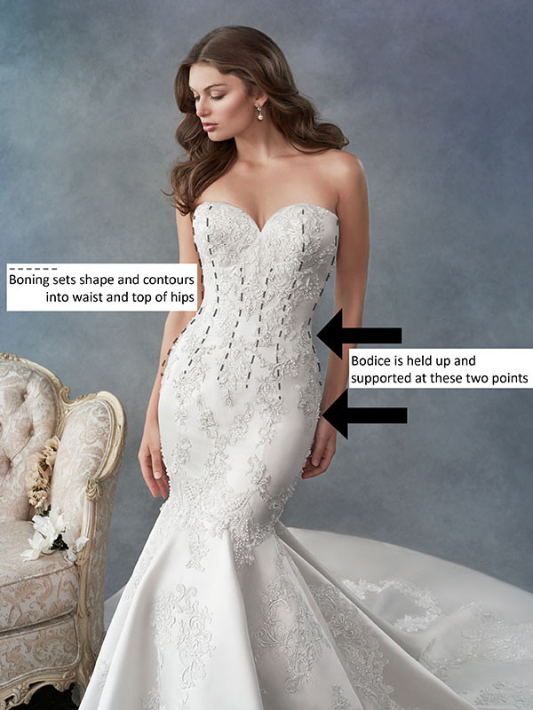5 Tips For Ordering Fitted Wedding Dresses