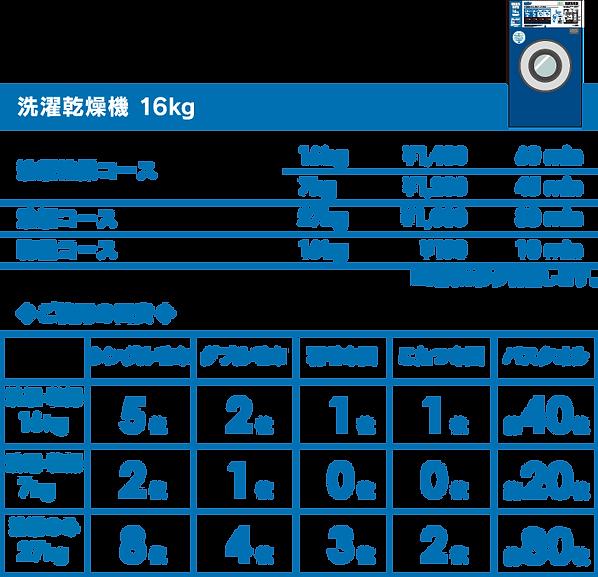 20200121_LAUNDROMAT_tokyo-01.png