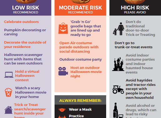 COVID Halloween Guidelines for Safe Activities