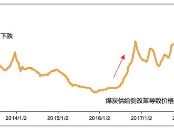 旭松观察 | 煤价2019年走势分析