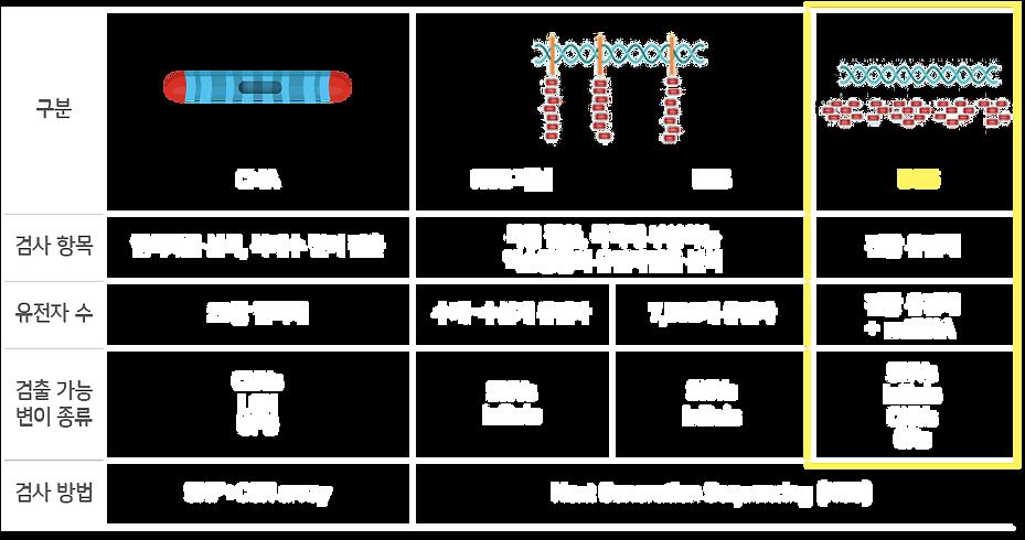 수정 이미지 2. 검사비교.PNG