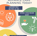start advance care planning today poster.png