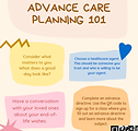 advance care planning 101 poster.png