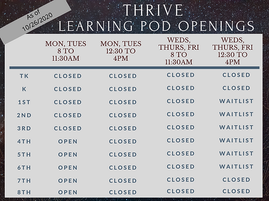 Thrive Learning Pod Openings 10-26-20.pn