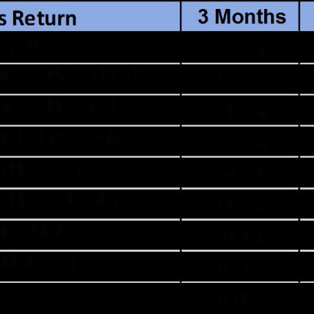 December Quarter 2020 Review - Share markets surge ahead