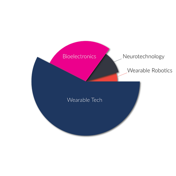 pie_chart_labeled-01.png