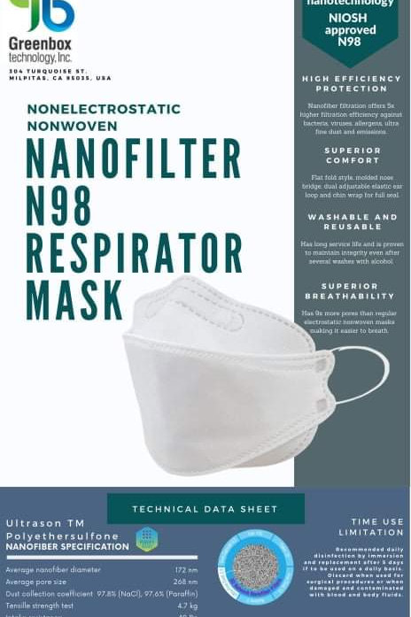 Nano Filter N98 Respirator Mask(Washable)6pcs