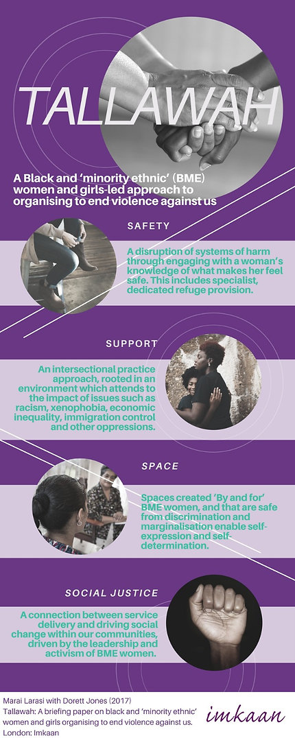 An infographic outlines the 'tallawah' approach to ending violence against women and girl