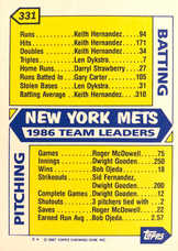 1987 Topps Tiffany #331 Mets Team Leaders/Carter/Strawberry