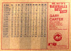 1986 Fleer Sluggers/Pitchers Box Cards #M3 Gary Carter