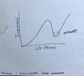 uncanny curve.jpg