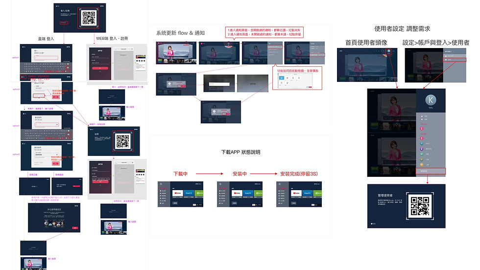 ui3 process-4.jpg