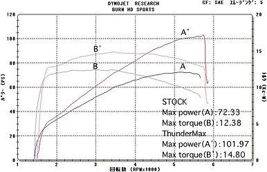 '18 FXBB グラフ