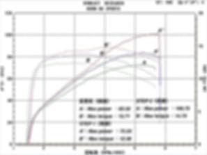 '18 FXBB 107 グラフ