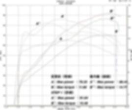 '11 FLTR グラフ