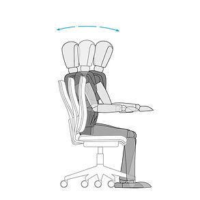 gesundes-und-aktives-sitzen-drei-primäre