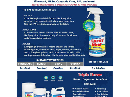 Cleans, Degreases & Disinfects! Spray Nine disinfects in 45 seconds!