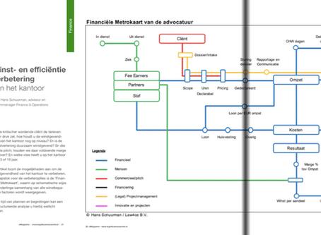 Artikel Financiële Metrokaart