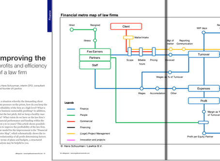 "Internationaal artikel over de ""Financial Metro Map of Law firms"""
