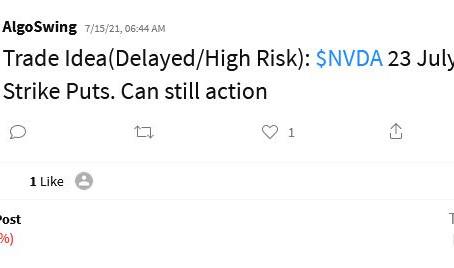 Stock Market Pullback - Scenario 2
