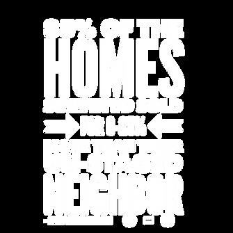 Home Surveyed