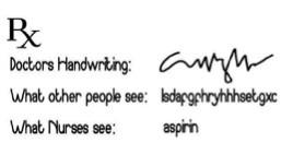 Penmanship - A Cause of Medical Errors