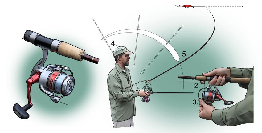 Casting Diagram